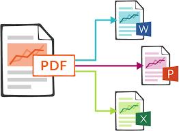 Phần mềm chuyển đổi PDF sang Word tốt nhất ngoại tuyến