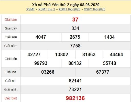 Kết quả xổ số Phú Yên xem ở đâu nhanh nhất cho người chơi?